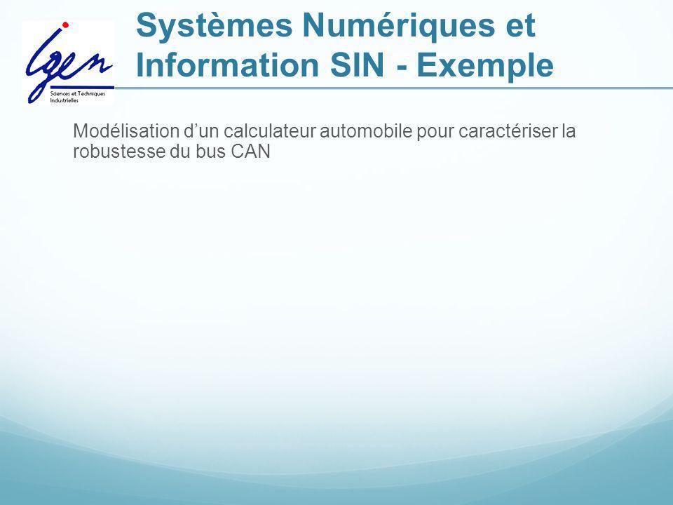 Systèmes Numériques et Information SIN - Exemple