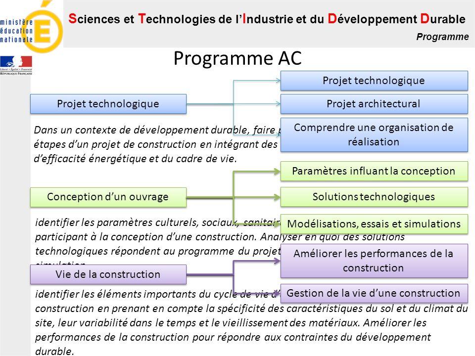 Programme AC Projet technologique Projet technologique
