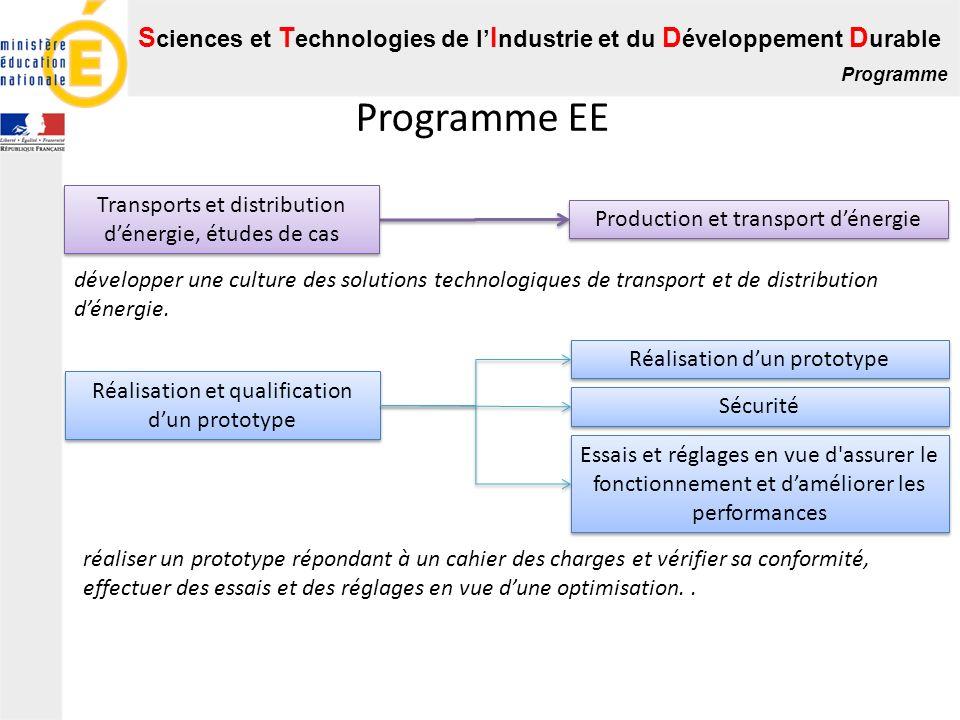 Programme EE Transports et distribution d'énergie, études de cas