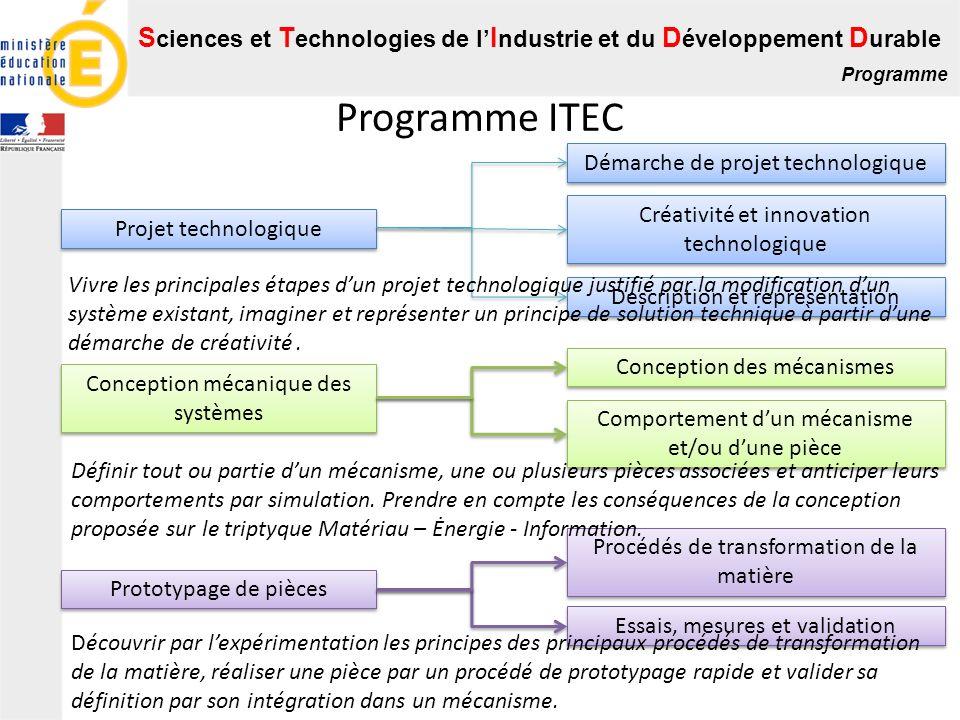 Programme ITEC Démarche de projet technologique