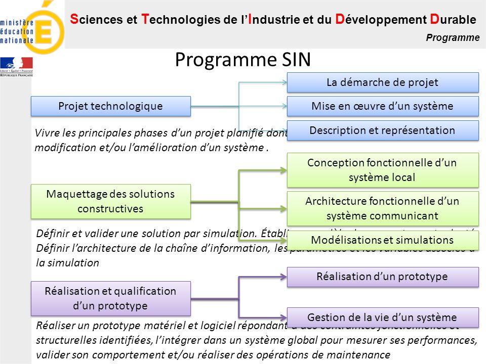 Programme SIN La démarche de projet Projet technologique