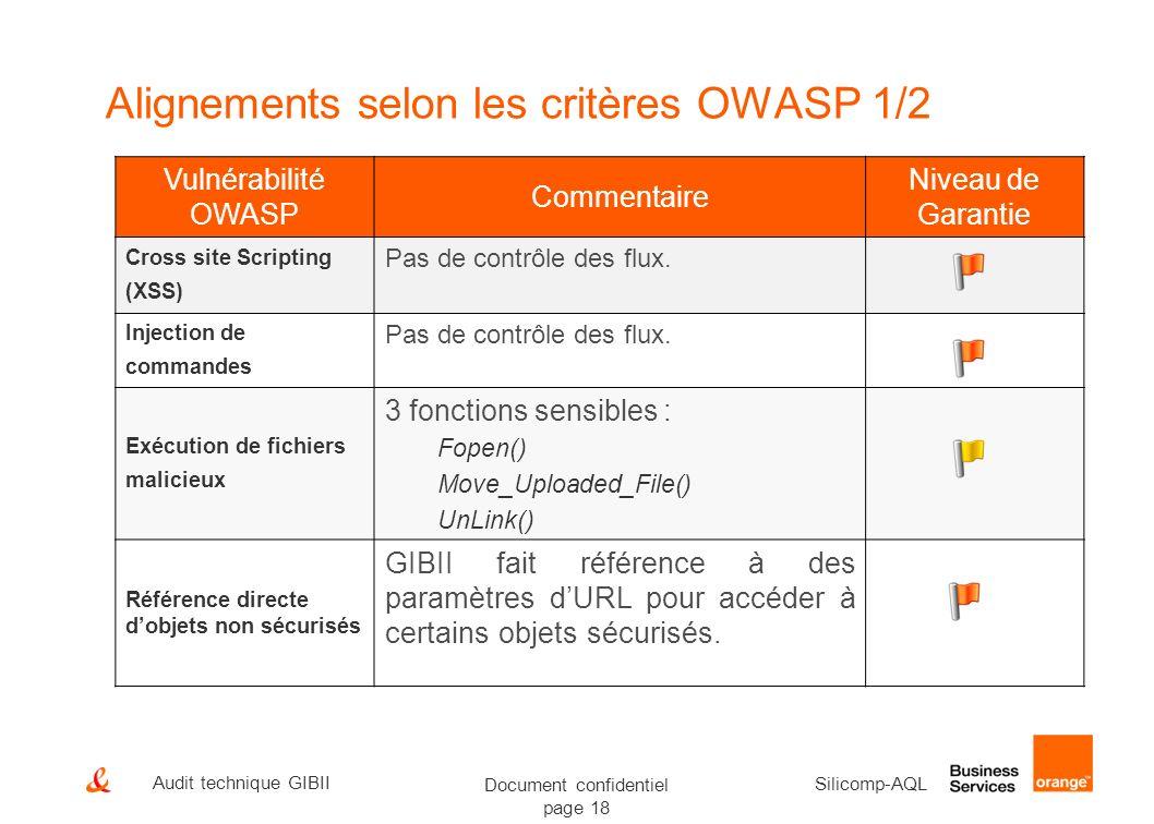 Alignements selon les critères OWASP 1/2