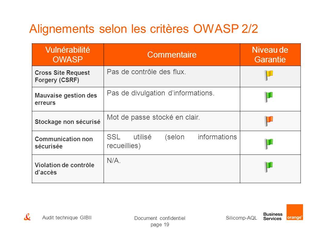 Alignements selon les critères OWASP 2/2
