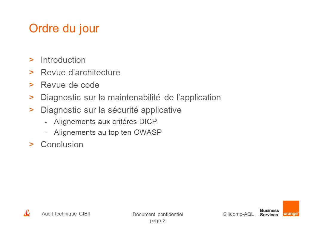 Ordre du jour Introduction Revue d'architecture Revue de code