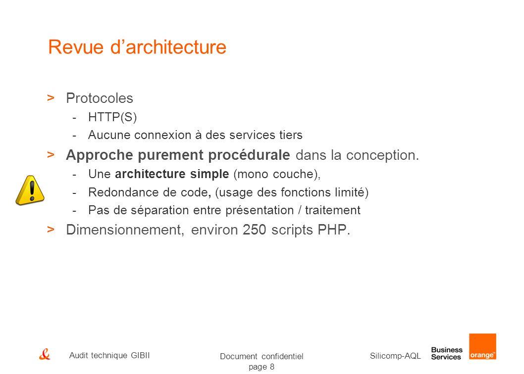 Revue d'architecture Protocoles