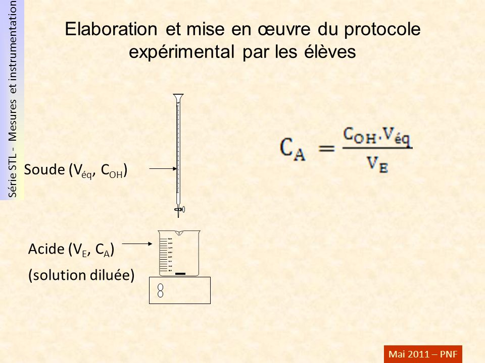 Elaboration et mise en œuvre du protocole expérimental par les élèves