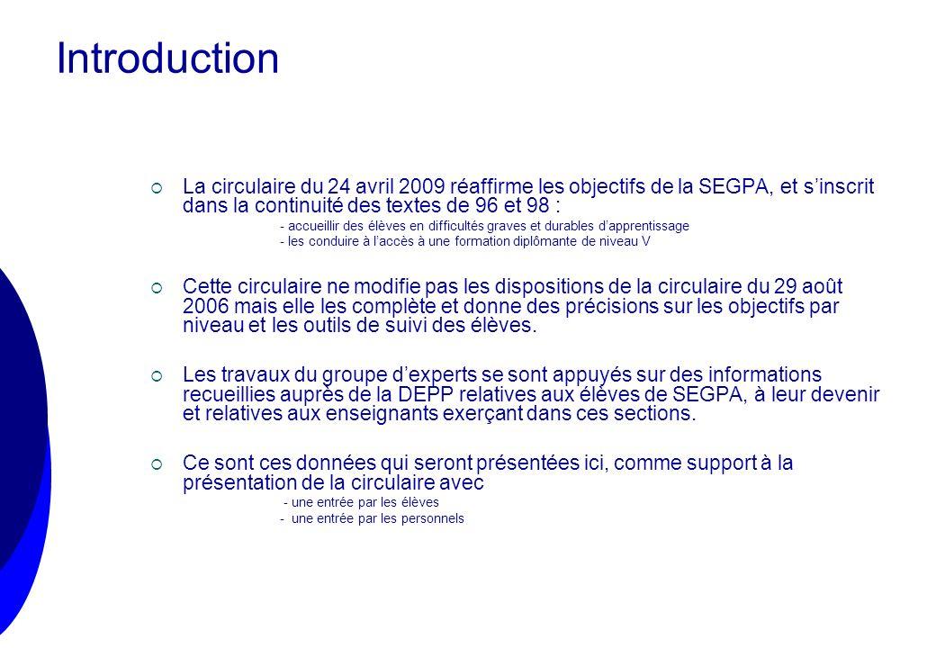 Introduction La circulaire du 24 avril 2009 réaffirme les objectifs de la SEGPA, et s'inscrit dans la continuité des textes de 96 et 98 :
