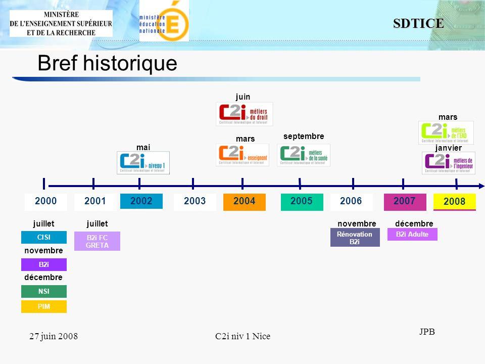 Bref historiquejuin. mars. mars. septembre. mai. janvier. 2000. 2001. 2002. 2003. 2004. 2005. 2006.