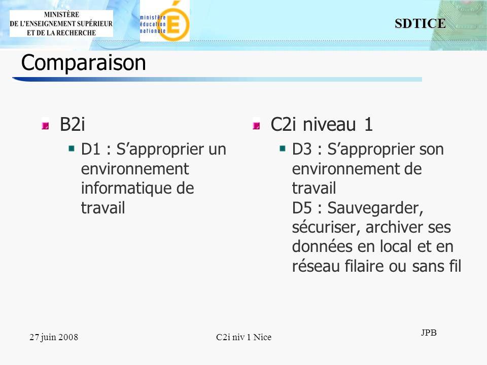 Comparaison B2i C2i niveau 1