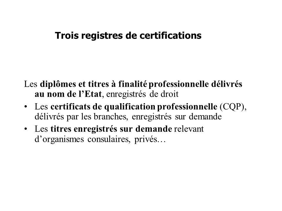 Trois registres de certifications