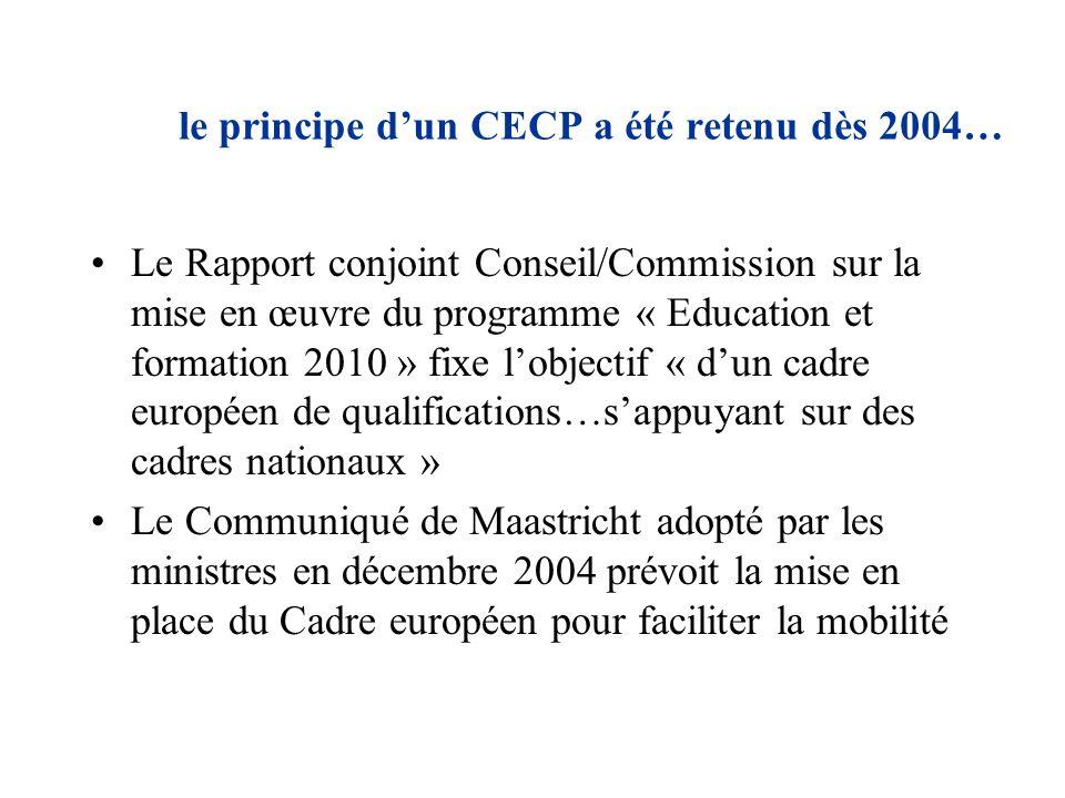 le principe d'un CECP a été retenu dès 2004…