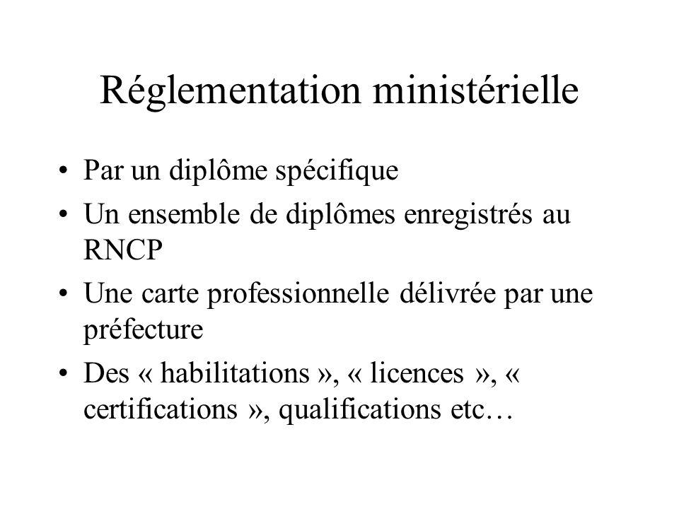 Réglementation ministérielle
