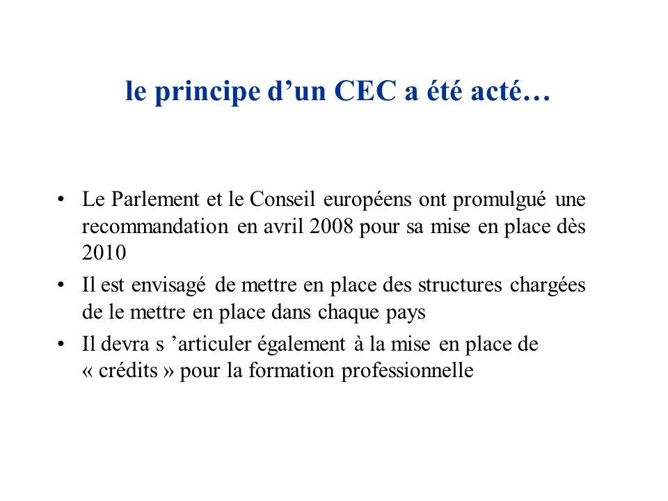 le principe d'un CEC a été acté…