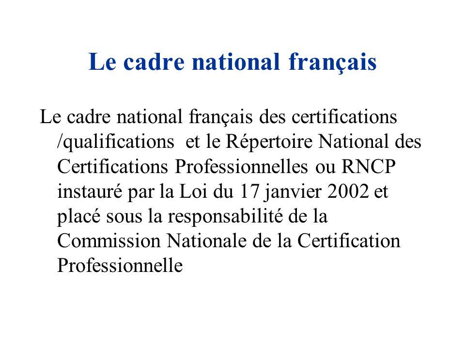 Le cadre national français