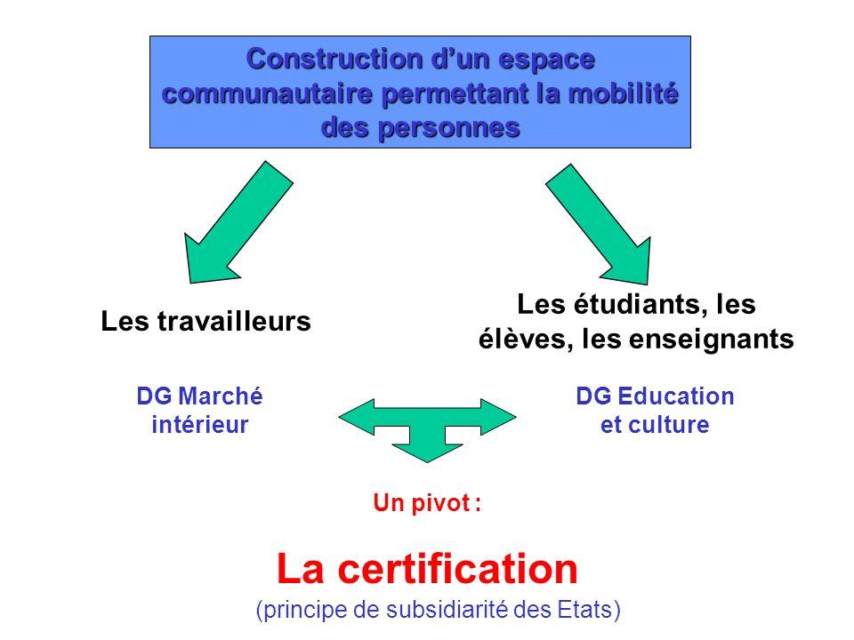 Les étudiants, les élèves, les enseignants DG Education et culture