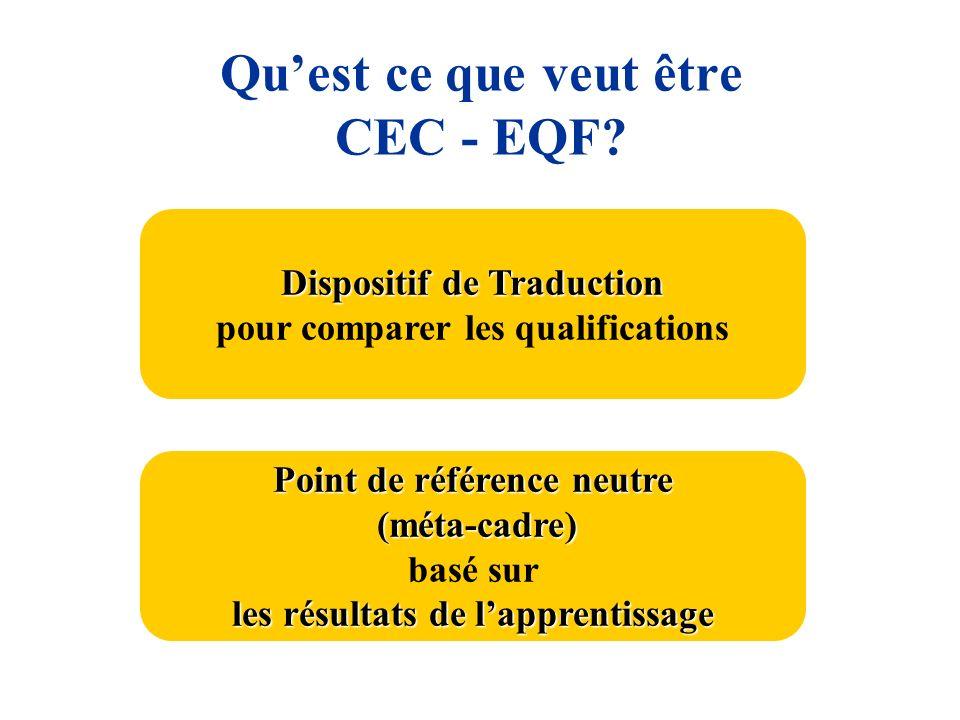 Qu'est ce que veut être CEC - EQF