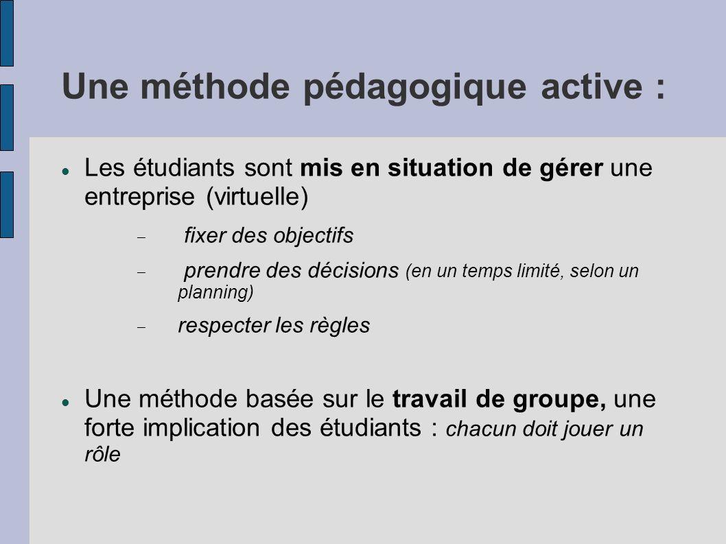 Une méthode pédagogique active :