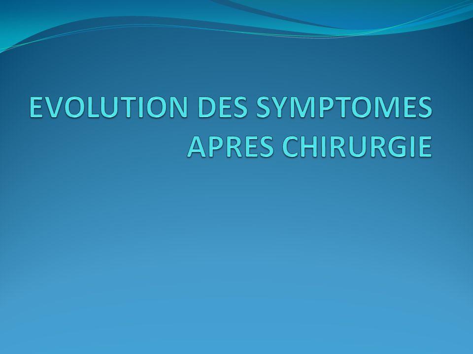 EVOLUTION DES SYMPTOMES APRES CHIRURGIE
