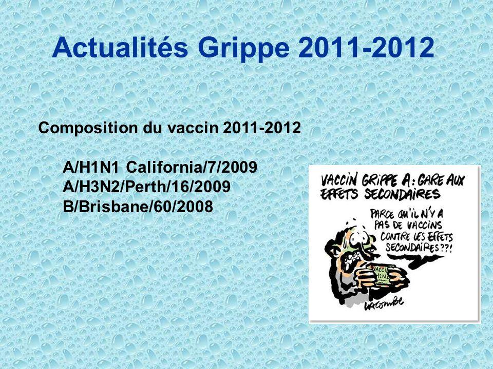 Actualités Grippe 2011-2012 Composition du vaccin 2011-2012