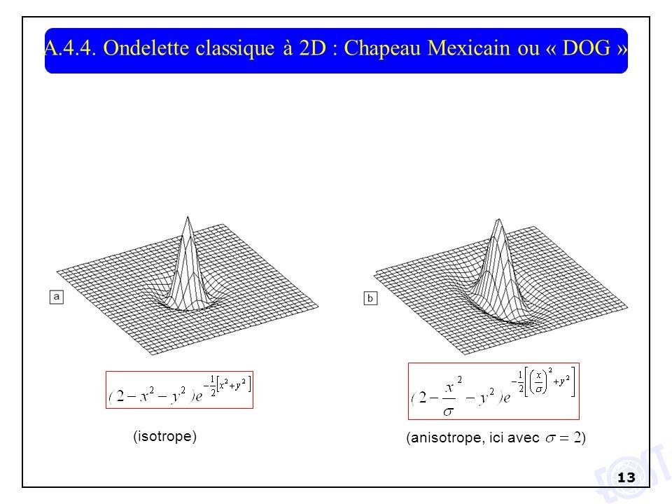 A.4.4. Ondelette classique à 2D : Chapeau Mexicain ou « DOG »