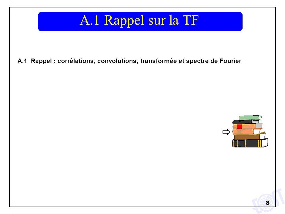 A.1 Rappel sur la TF A.1 Rappel : corrélations, convolutions, transformée et spectre de Fourier 