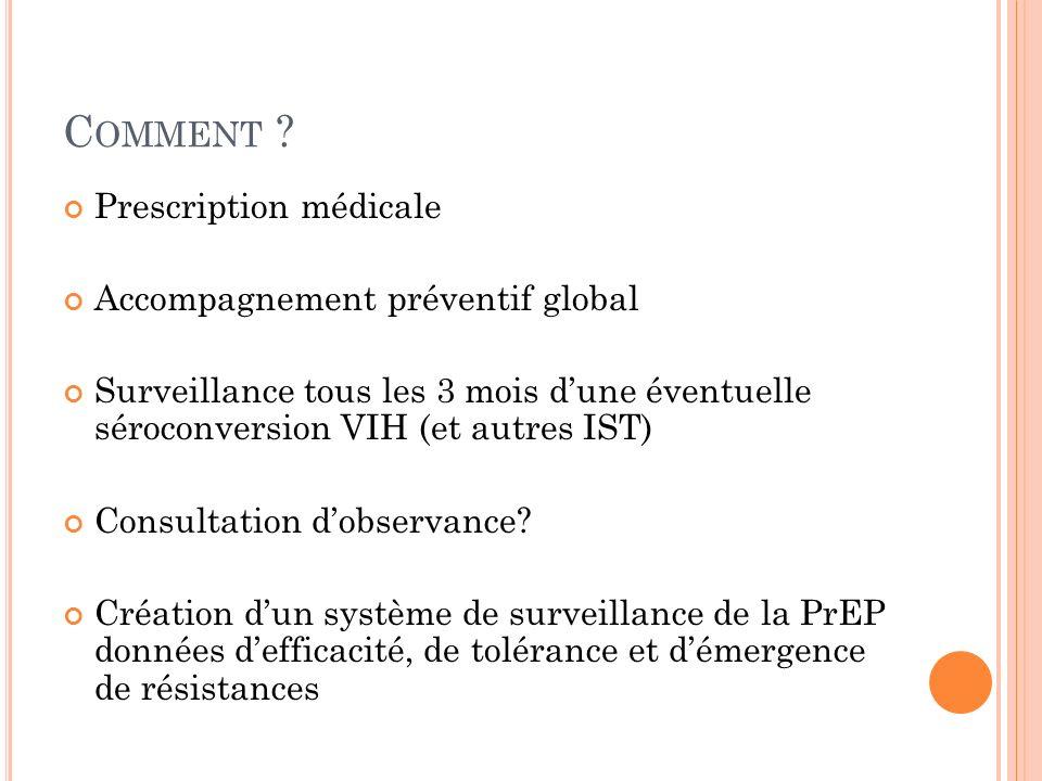 Comment Prescription médicale Accompagnement préventif global