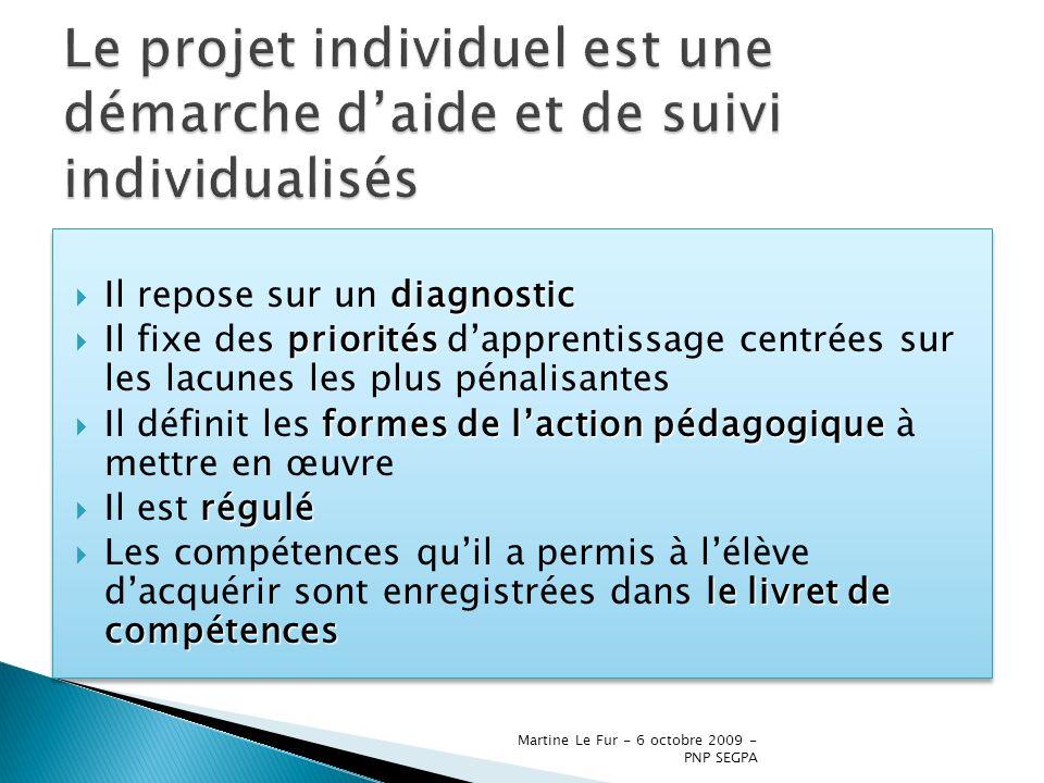 Le projet individuel est une démarche d'aide et de suivi individualisés