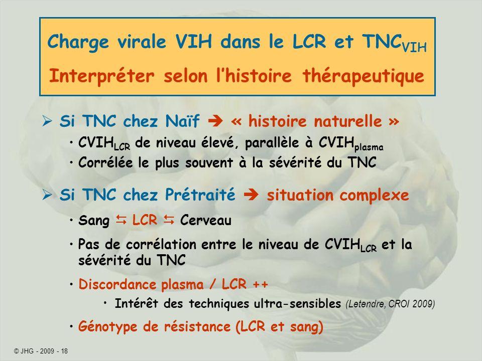 Charge virale VIH dans le LCR et TNCVIH Interpréter selon l'histoire thérapeutique
