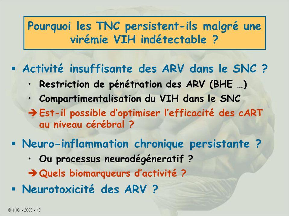 Pourquoi les TNC persistent-ils malgré une virémie VIH indétectable