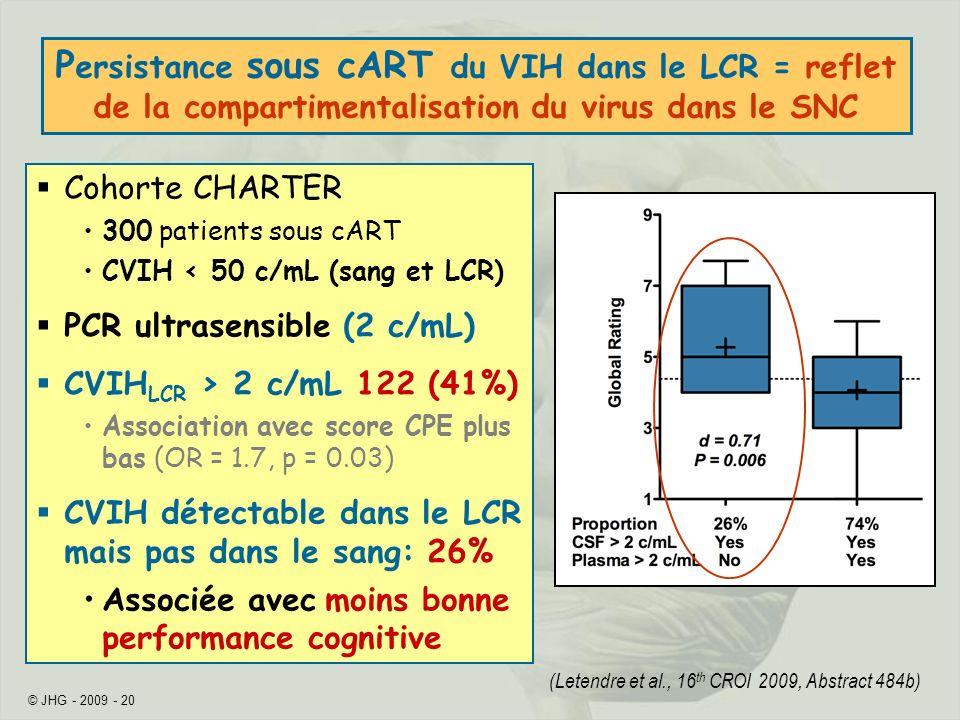Persistance sous cART du VIH dans le LCR = reflet de la compartimentalisation du virus dans le SNC