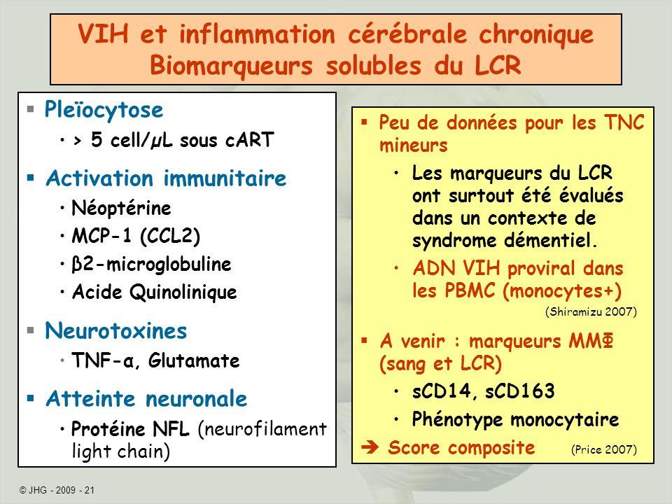 VIH et inflammation cérébrale chronique Biomarqueurs solubles du LCR