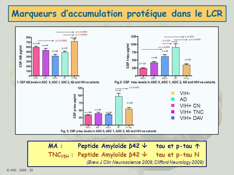 Marqueurs d'accumulation protéique dans le LCR