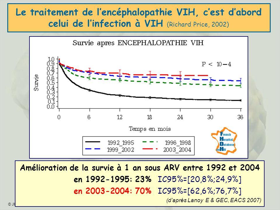 Le traitement de l'encéphalopathie VIH, c'est d'abord celui de l'infection à VIH (Richard Price, 2002)