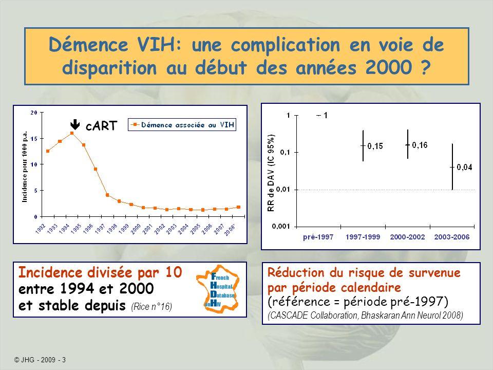 Démence VIH: une complication en voie de disparition au début des années 2000