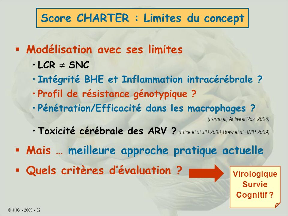 Score CHARTER : Limites du concept