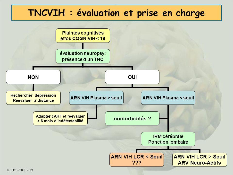 TNCVIH : évaluation et prise en charge