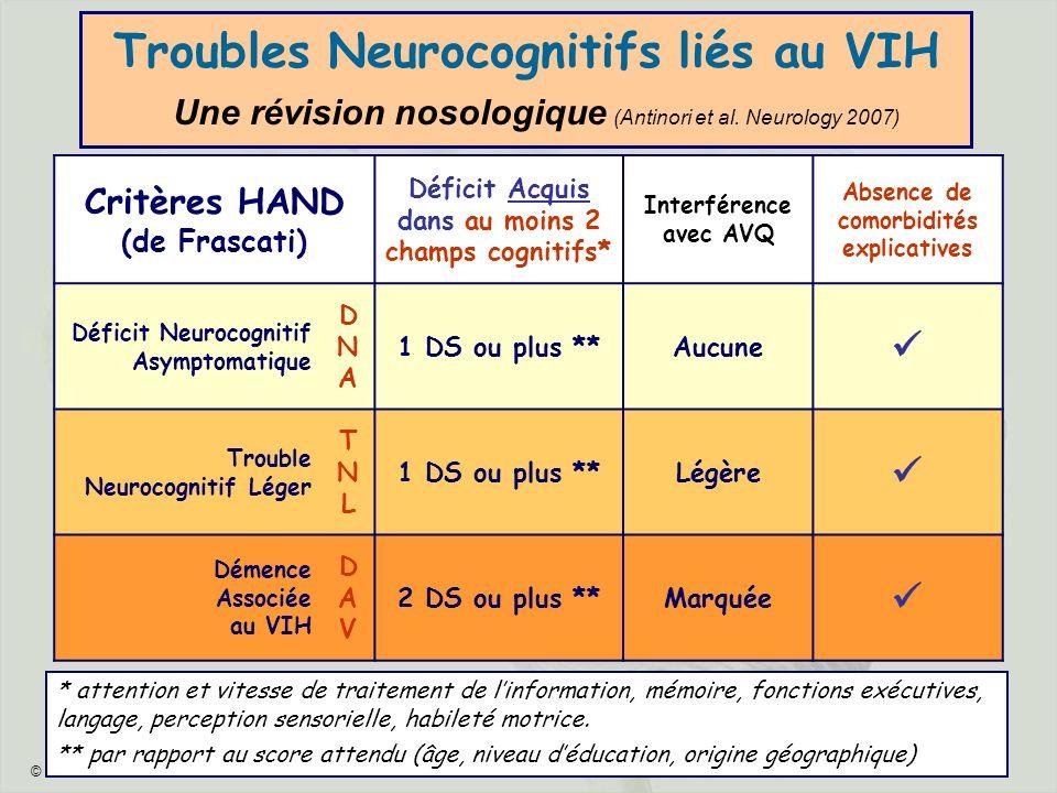 Troubles Neurocognitifs liés au VIH Une révision nosologique (Antinori et al. Neurology 2007)