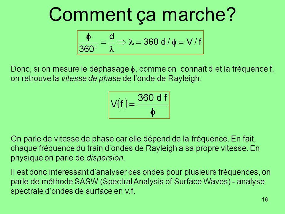 Comment ça marche Donc, si on mesure le déphasage f, comme on connaît d et la fréquence f, on retrouve la vitesse de phase de l'onde de Rayleigh: