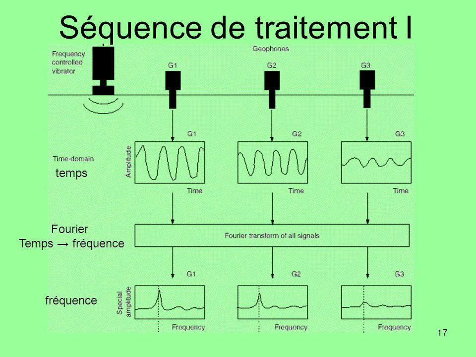 Séquence de traitement I