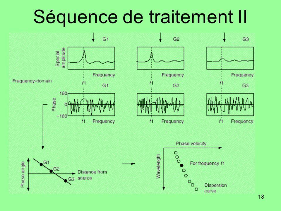 Séquence de traitement II