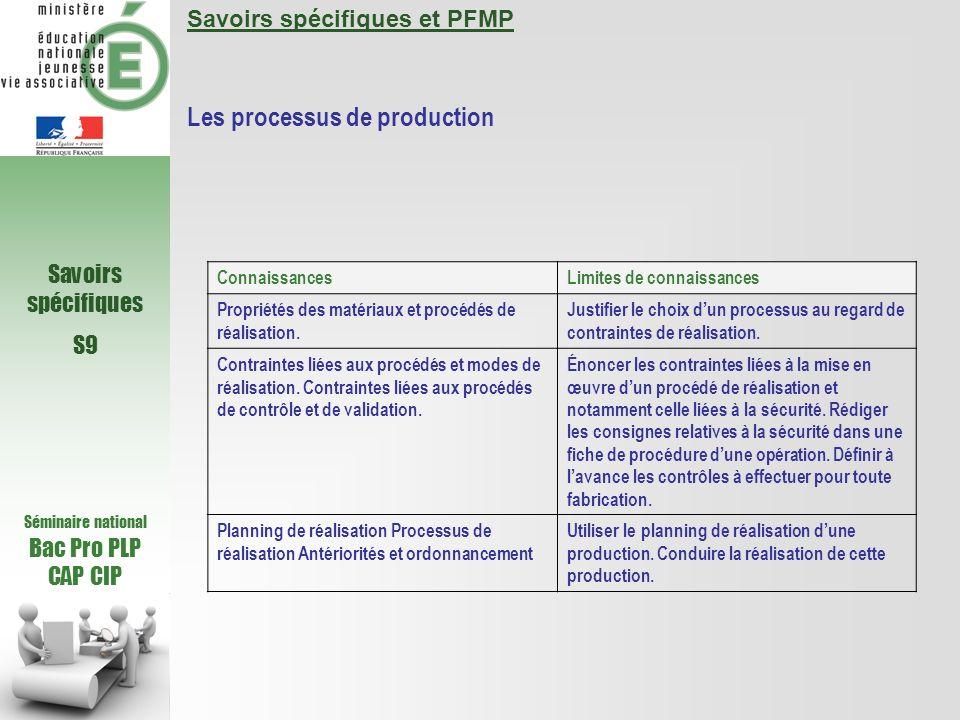 Les processus de production