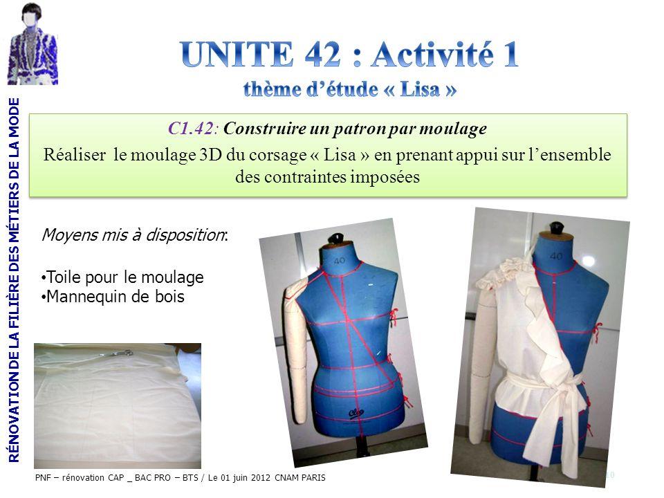 UNITE 42 : Activité 1 thème d'étude « Lisa »