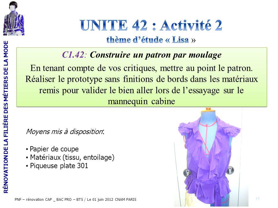 UNITE 42 : Activité 2 thème d'étude « Lisa »