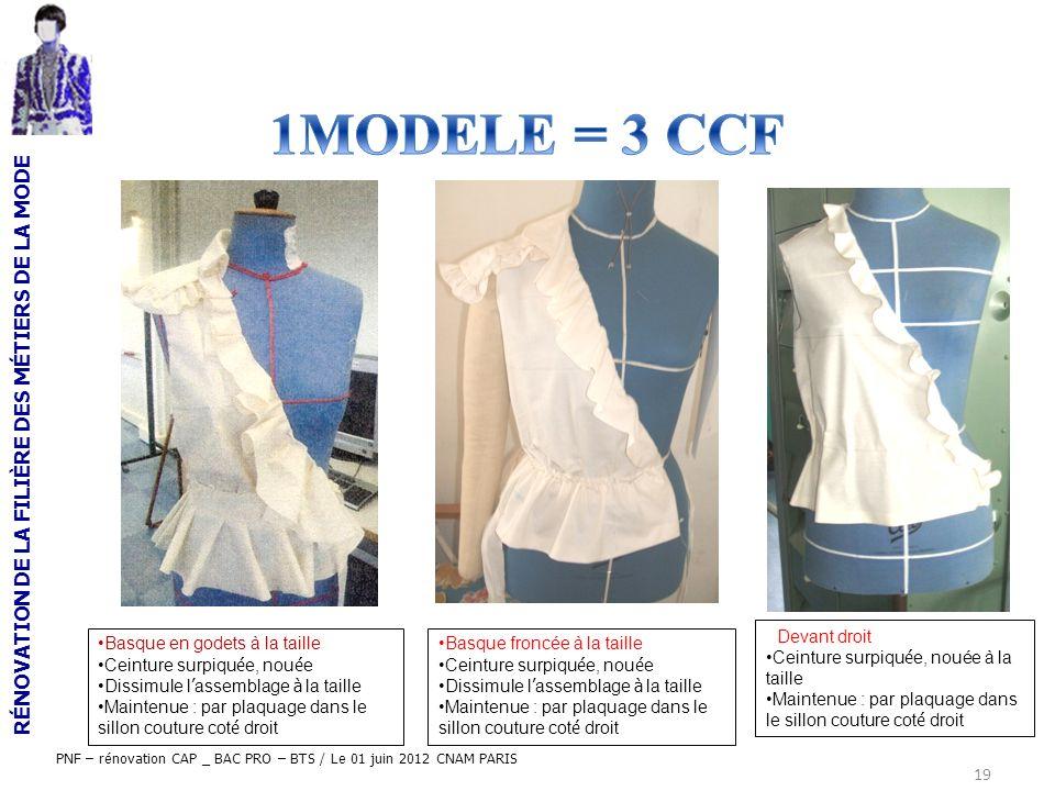 1MODELE = 3 CCF Devant droit Ceinture surpiquée, nouée à la taille