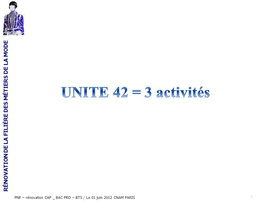 UNITE 42 = 3 activités 9 Séminaire national filière métiers de la mode- 1 juin 2012-