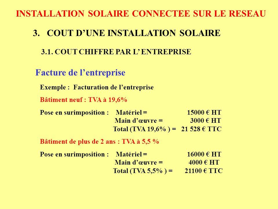 installation solaire connectee sur le reseau ppt t l charger. Black Bedroom Furniture Sets. Home Design Ideas
