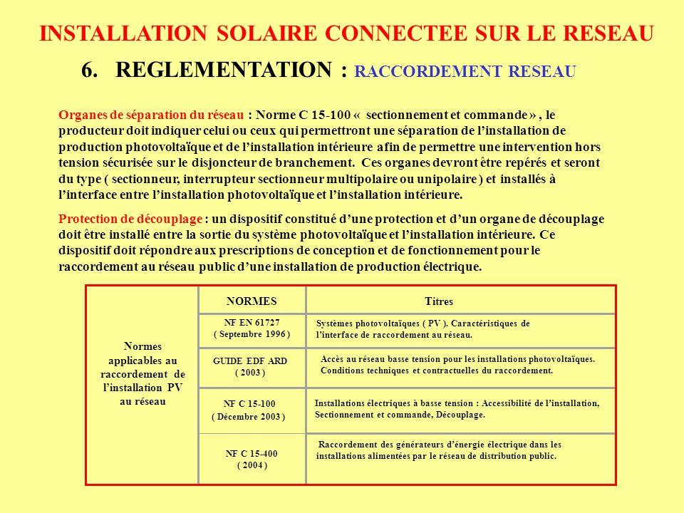 Normes applicables au raccordement de l'installation PV au réseau