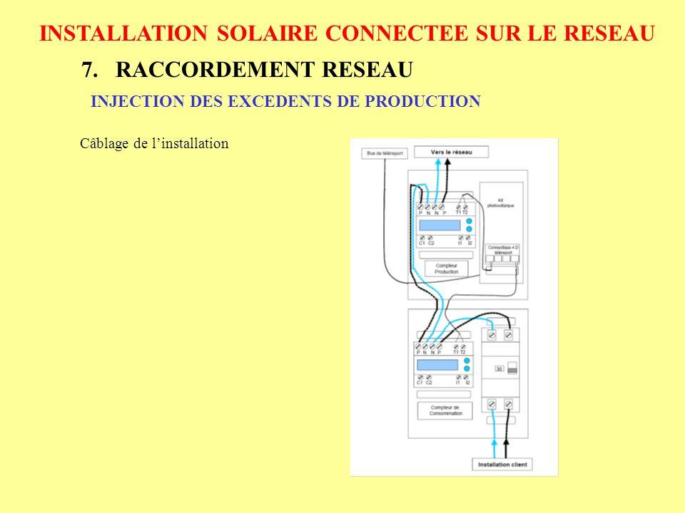 INSTALLATION SOLAIRE CONNECTEE SUR LE RESEAU