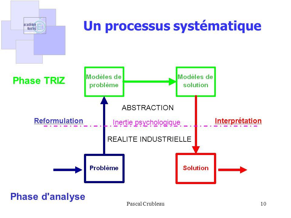 Un processus systématique