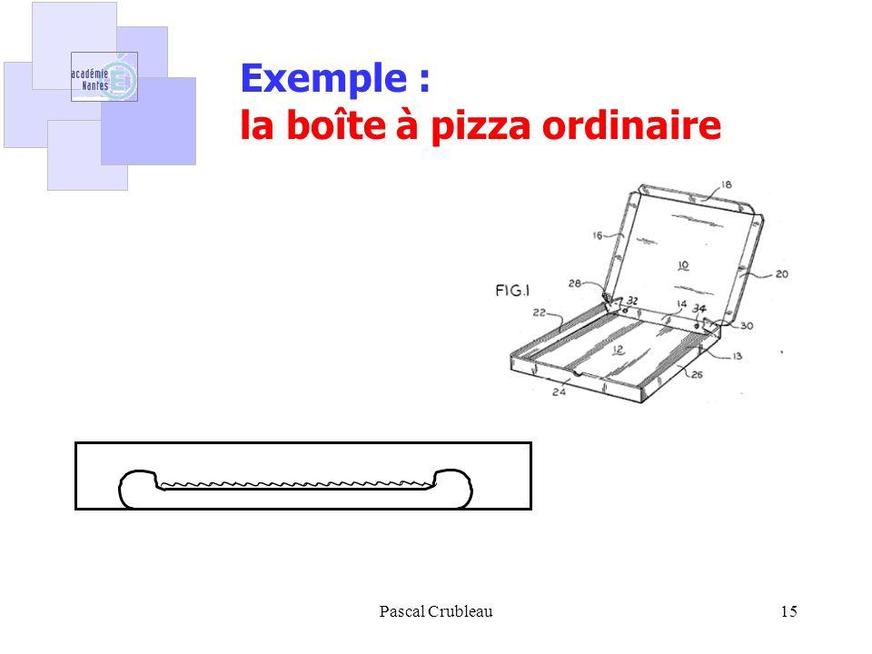 Exemple : la boîte à pizza ordinaire